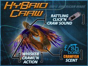 Hy-Brid Craw 4″