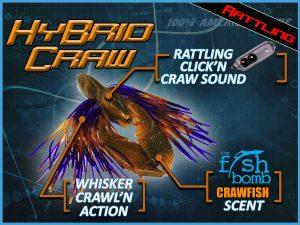 Hy-Brid Craw 4″ Rattling